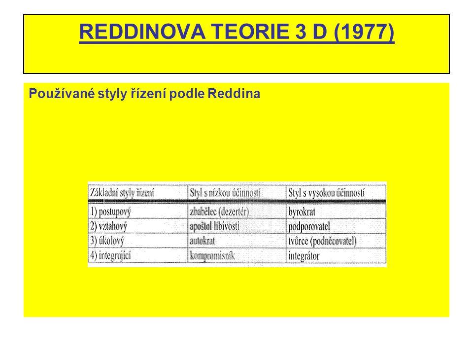 REDDINOVA TEORIE 3 D (1977) Používané styly řízení podle Reddina
