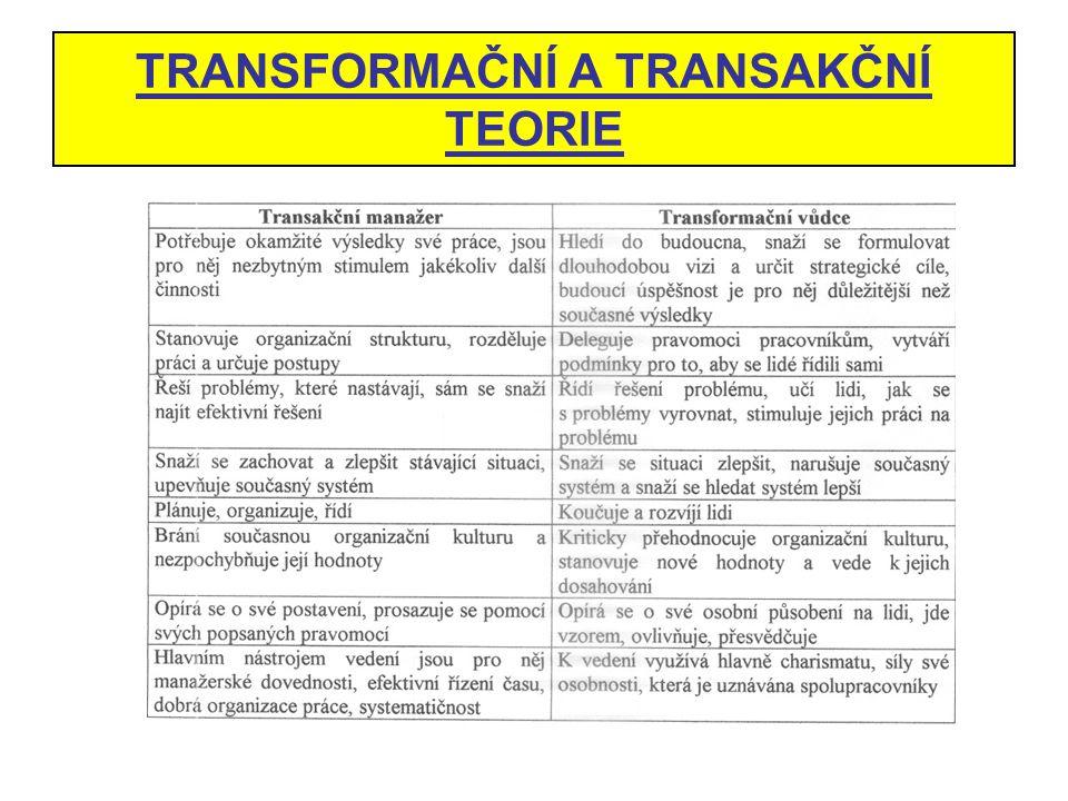 TRANSFORMAČNÍ A TRANSAKČNÍ TEORIE