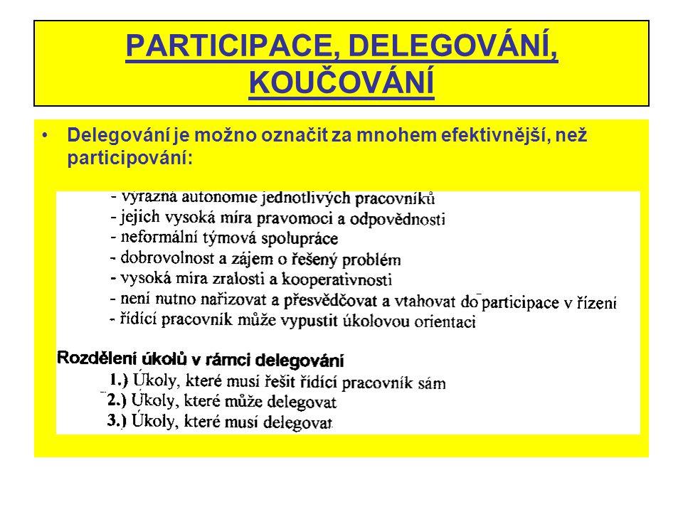 PARTICIPACE, DELEGOVÁNÍ, KOUČOVÁNÍ Delegování je možno označit za mnohem efektivnější, než participování:
