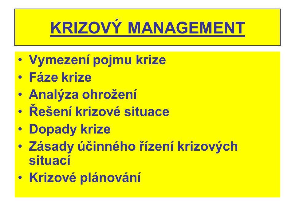 KRIZOVÝ MANAGEMENT Vymezení pojmu krize Fáze krize Analýza ohrožení Řešení krizové situace Dopady krize Zásady účinného řízení krizových situací Krizo