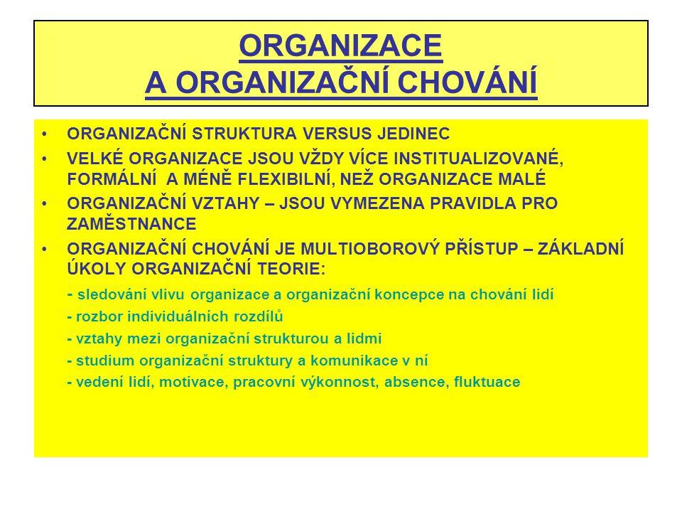 ORGANIZACE A ORGANIZAČNÍ CHOVÁNÍ ORGANIZAČNÍ STRUKTURA VERSUS JEDINEC VELKÉ ORGANIZACE JSOU VŽDY VÍCE INSTITUALIZOVANÉ, FORMÁLNÍ A MÉNĚ FLEXIBILNÍ, NE