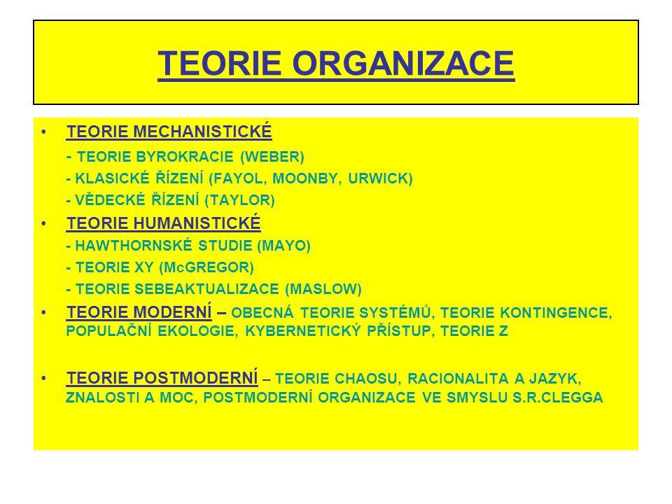 TEORIE ORGANIZACE TEORIE MECHANISTICKÉ - TEORIE BYROKRACIE (WEBER) - KLASICKÉ ŘÍZENÍ (FAYOL, MOONBY, URWICK) - VĚDECKÉ ŘÍZENÍ (TAYLOR) TEORIE HUMANIST