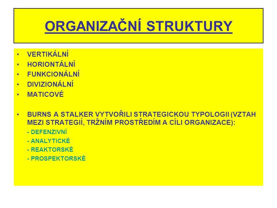ORGANIZAČNÍ STRUKTURY VERTIKÁLNÍ HORIONTÁLNÍ FUNKCIONÁLNÍ DIVIZIONÁLNÍ MATICOVÉ BURNS A STALKER VYTVOŘILI STRATEGICKOU TYPOLOGII (VZTAH MEZI STRATEGIÍ