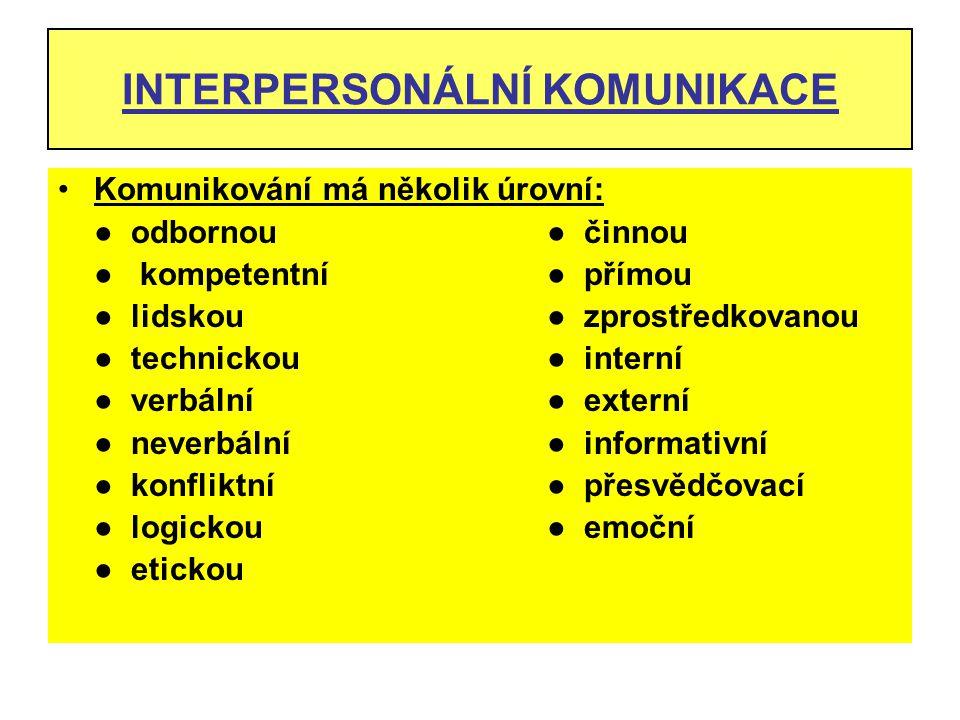 INTERPERSONÁLNÍ KOMUNIKACE Komunikování má několik úrovní: ● odbornou ● činnou ● kompetentní ● přímou ● lidskou ● zprostředkovanou ● technickou ● inte