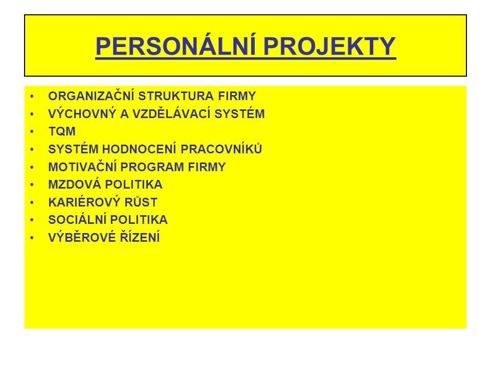 PERSONÁLNÍ PROJEKTY ORGANIZAČNÍ STRUKTURA FIRMY VÝCHOVNÝ A VZDĚLÁVACÍ SYSTÉM TQM SYSTÉM HODNOCENÍ PRACOVNÍKŮ MOTIVAČNÍ PROGRAM FIRMY MZDOVÁ POLITIKA K