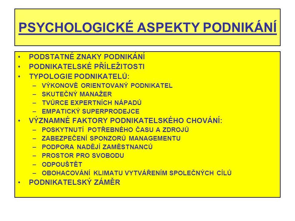 PSYCHOLOGICKÉ ASPEKTY PODNIKÁNÍ PODSTATNÉ ZNAKY PODNIKÁNÍ PODNIKATELSKÉ PŘÍLEŽITOSTI TYPOLOGIE PODNIKATELŮ: –VÝKONOVĚ ORIENTOVANÝ PODNIKATEL –SKUTEČNÝ