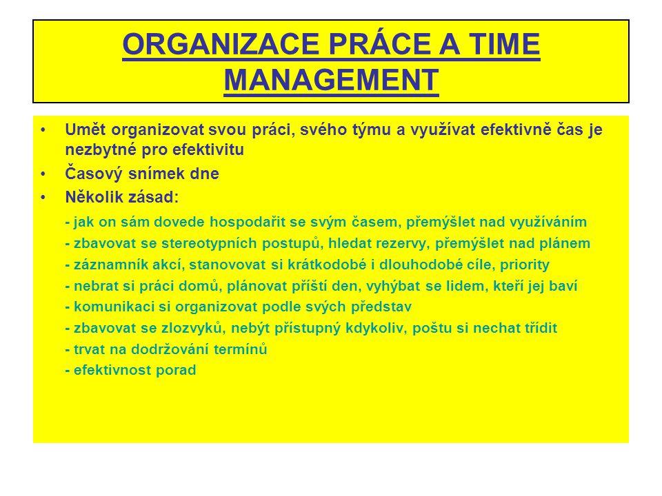 ORGANIZACE PRÁCE A TIME MANAGEMENT Umět organizovat svou práci, svého týmu a využívat efektivně čas je nezbytné pro efektivitu Časový snímek dne Někol