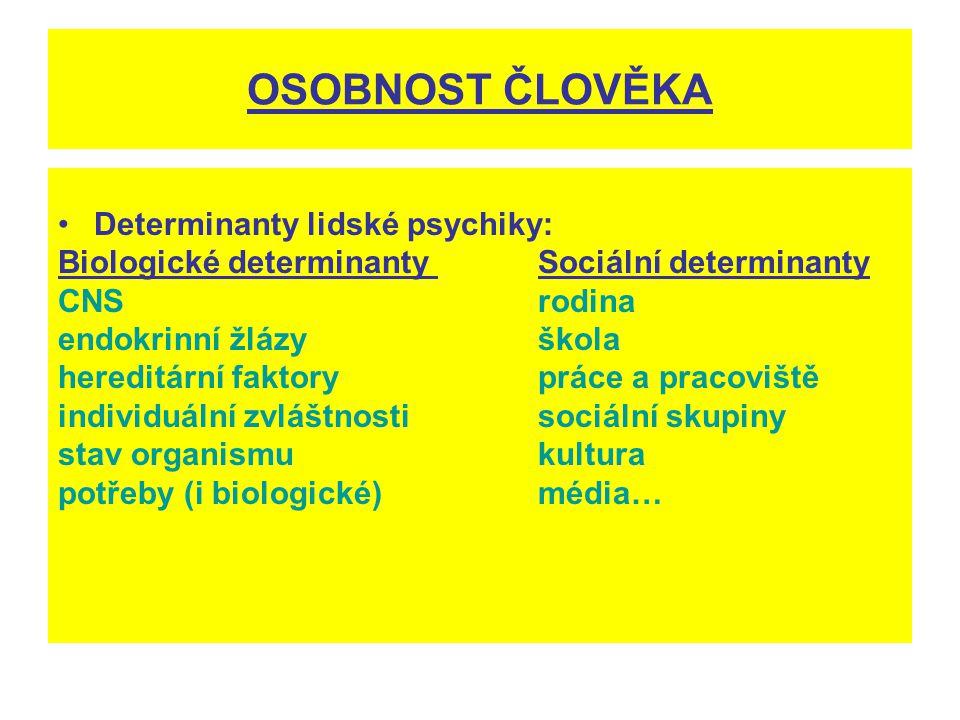 OSOBNOST ČLOVĚKA Determinanty lidské psychiky: Biologické determinanty Sociální determinanty CNSrodina endokrinní žlázyškola hereditární faktorypráce