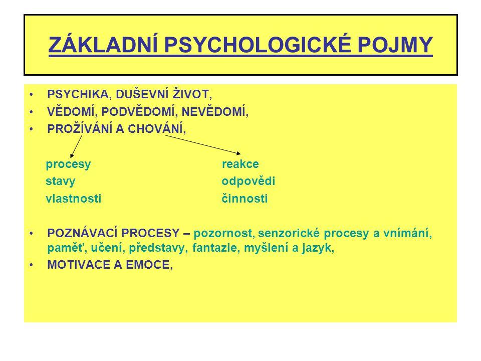 ZÁKLADNÍ PSYCHOLOGICKÉ POJMY PSYCHIKA, DUŠEVNÍ ŽIVOT, VĚDOMÍ, PODVĚDOMÍ, NEVĚDOMÍ, PROŽÍVÁNÍ A CHOVÁNÍ, procesy reakce stavyodpovědi vlastnostičinnost