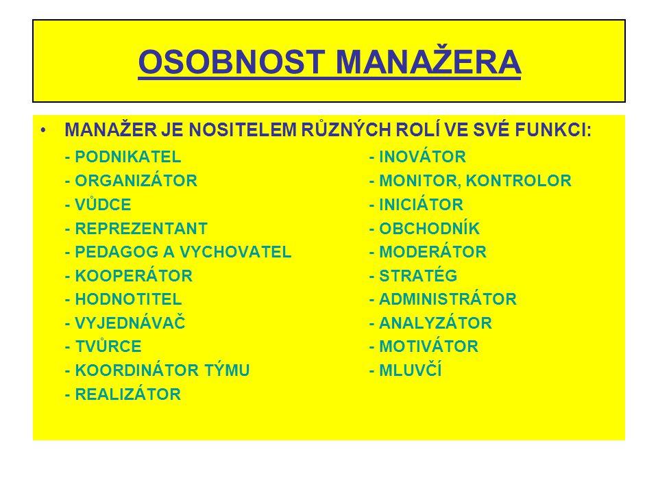 OSOBNOST MANAŽERA MANAŽER JE NOSITELEM RŮZNÝCH ROLÍ VE SVÉ FUNKCI: - PODNIKATEL- INOVÁTOR - ORGANIZÁTOR- MONITOR, KONTROLOR - VŮDCE- INICIÁTOR - REPRE