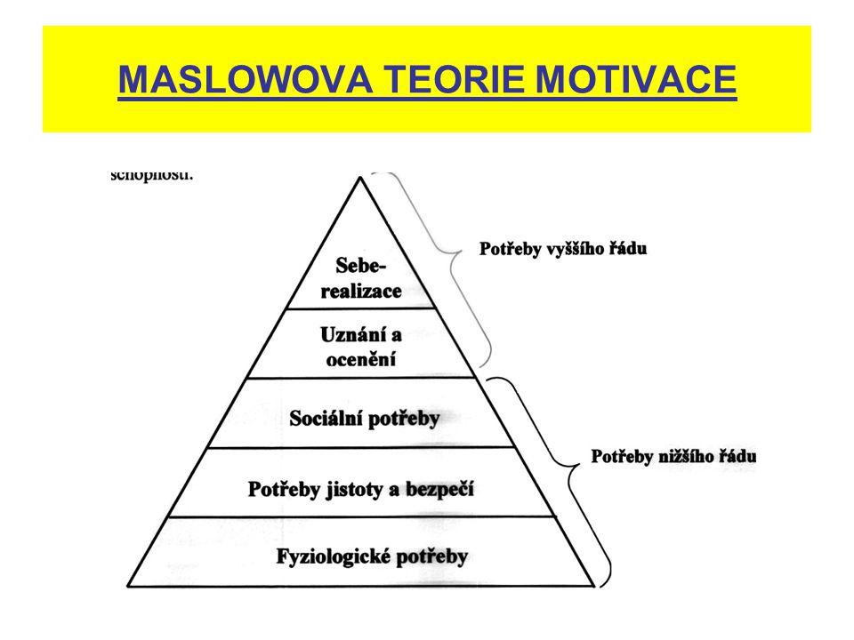 MASLOWOVA TEORIE MOTIVACE