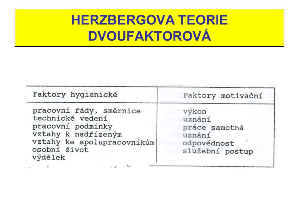 HERZBERGOVA TEORIE DVOUFAKTOROVÁ