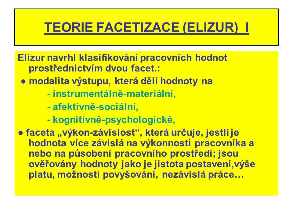 TEORIE FACETIZACE (ELIZUR) I Elizur navrhl klasifikování pracovních hodnot prostřednictvím dvou facet.: ● modalita výstupu, která dělí hodnoty na - in