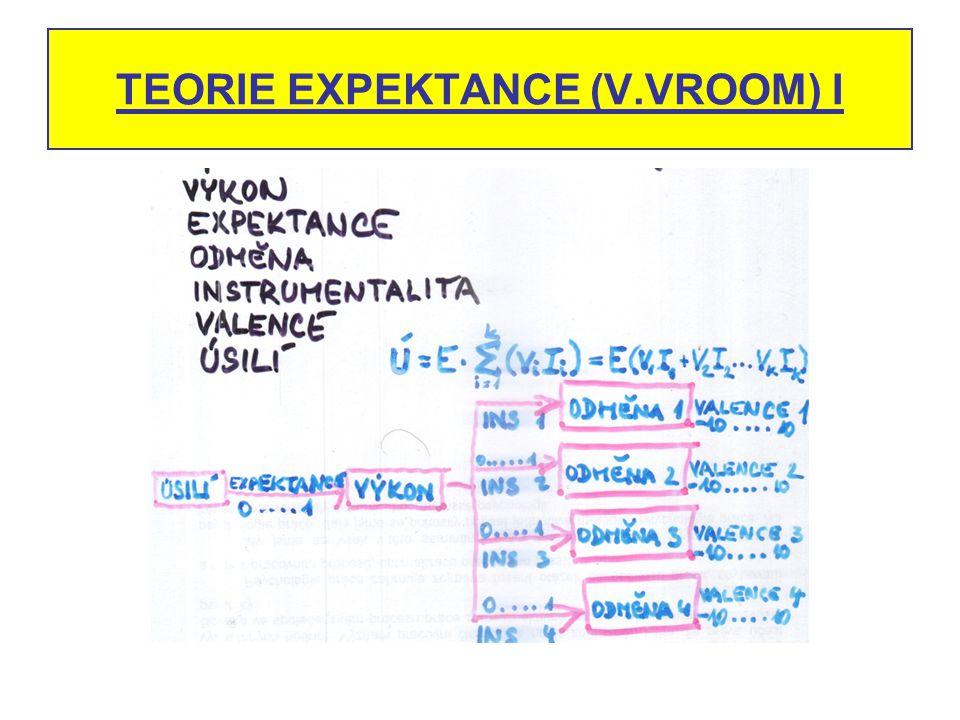 TEORIE EXPEKTANCE (V.VROOM) I