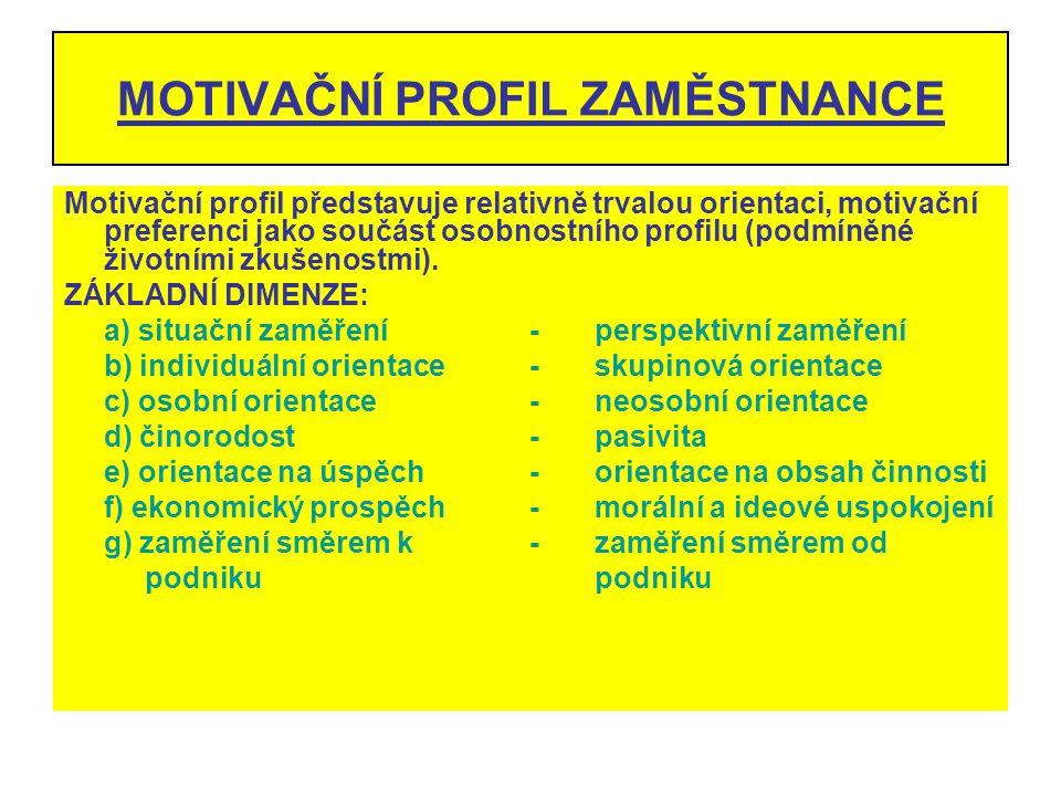 MOTIVAČNÍ PROFIL ZAMĚSTNANCE Motivační profil představuje relativně trvalou orientaci, motivační preferenci jako součást osobnostního profilu (podmíně