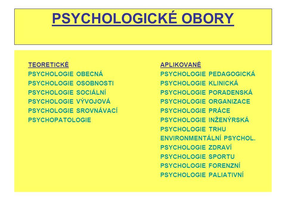 PSYCHOLOGICKÉ OBORY TEORETICKÉAPLIKOVANÉ PSYCHOLOGIE OBECNÁPSYCHOLOGIE PEDAGOGICKÁ PSYCHOLOGIE OSOBNOSTIPSYCHOLOGIE KLINICKÁ PSYCHOLOGIE SOCIÁLNÍPSYCH