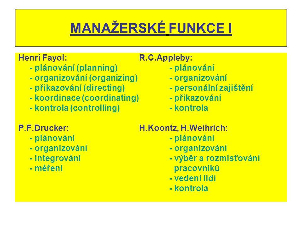MANAŽERSKÉ FUNKCE I Henri Fayol:R.C.Appleby: - plánování (planning)- plánování - organizování (organizing)- organizování - přikazování (directing)- pe