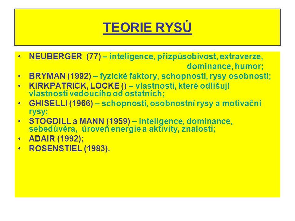 TEORIE RYSŮ NEUBERGER (77) – inteligence, přizpůsobivost, extraverze, dominance, humor; BRYMAN (1992) – fyzické faktory, schopnosti, rysy osobnosti; K