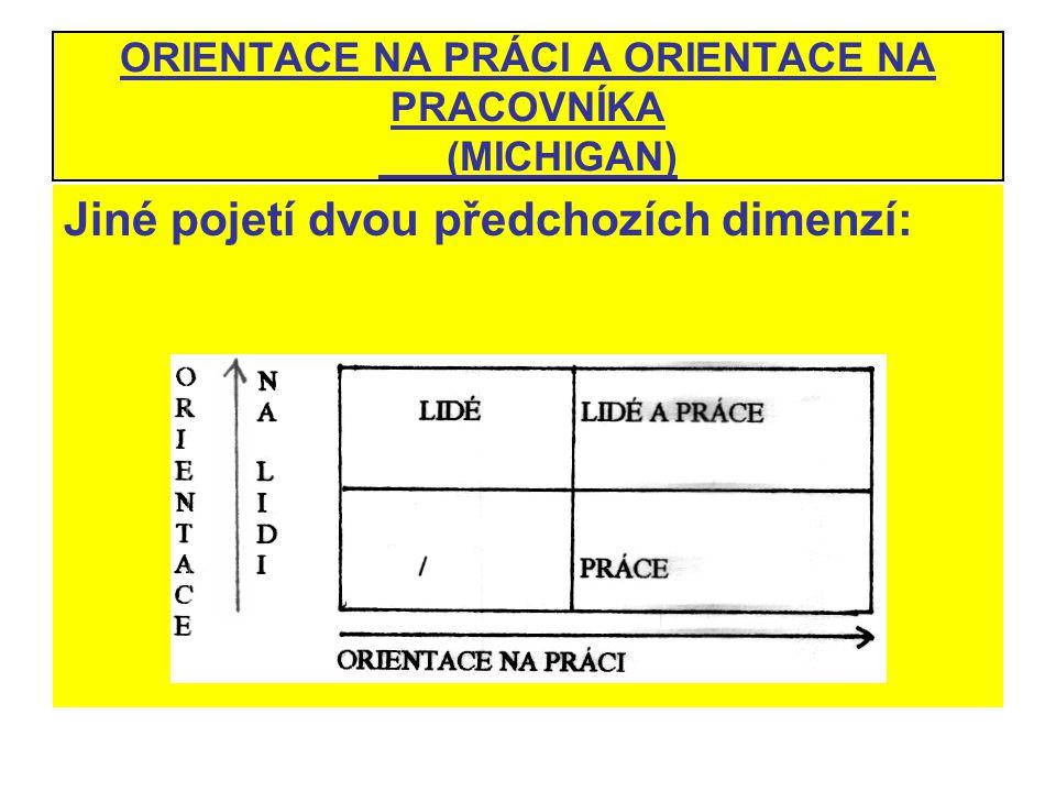 ORIENTACE NA PRÁCI A ORIENTACE NA PRACOVNÍKA (MICHIGAN) Jiné pojetí dvou předchozích dimenzí: