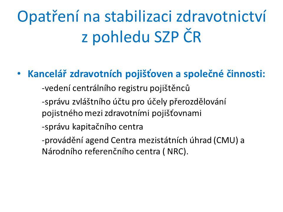 Opatření na stabilizaci zdravotnictví z pohledu SZP ČR Kancelář zdravotních pojišťoven a společné činnosti: -vedení centrálního registru pojištěnců -správu zvláštního účtu pro účely přerozdělování pojistného mezi zdravotními pojišťovnami -správu kapitačního centra -provádění agend Centra mezistátních úhrad (CMU) a Národního referenčního centra ( NRC).