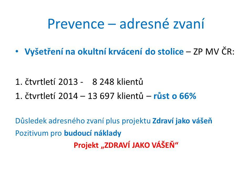Prevence – adresné zvaní Vyšetření na okultní krvácení do stolice – ZP MV ČR: 1.
