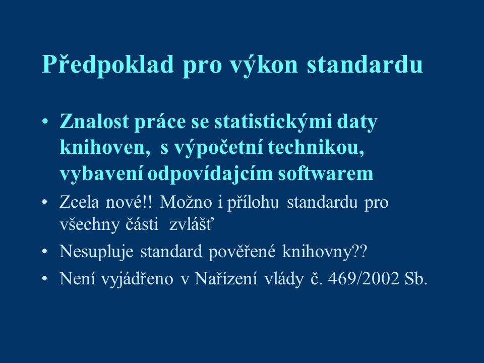 Předpoklad pro výkon standardu Znalost práce se statistickými daty knihoven, s výpočetní technikou, vybavení odpovídajcím softwarem Zcela nové!.