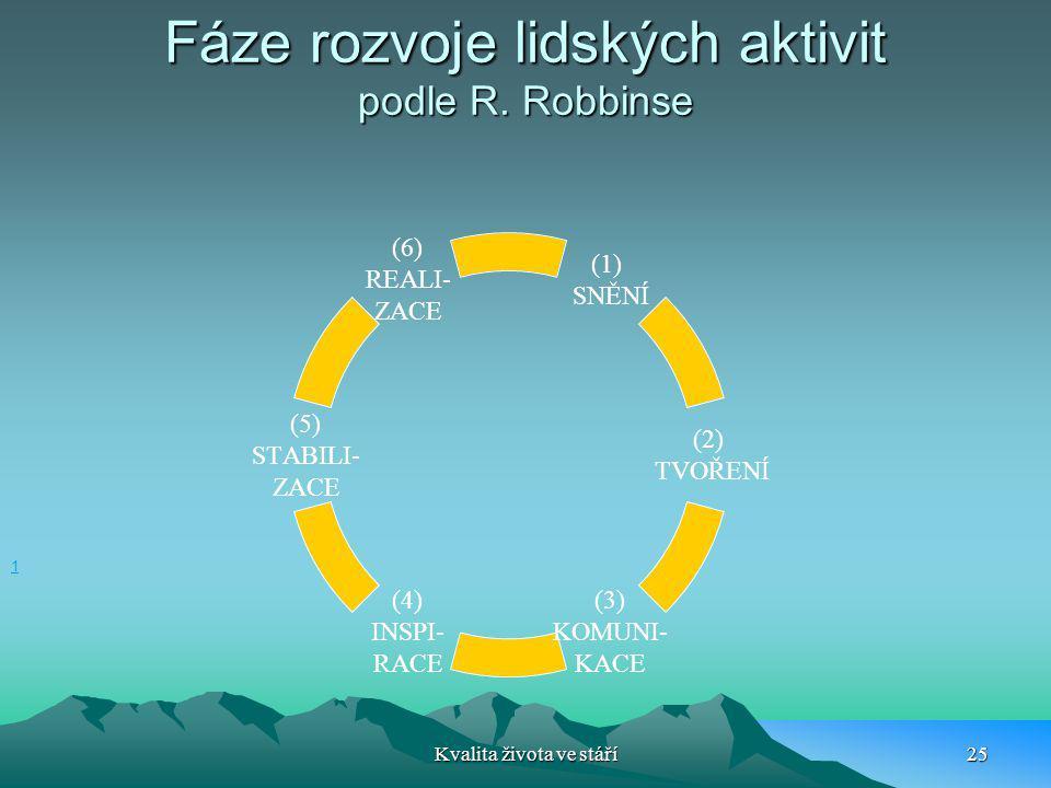 Fáze rozvoje lidských aktivit podle R. Robbinse Kvalita života ve stáří25 1 (1) SNĚNÍ (2) TVOŘENÍ (3) KOMUNI- KACE (4) INSPI- RACE (5) STABILI- ZACE (