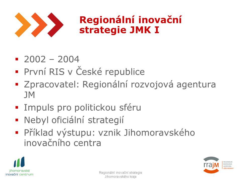 3 Regionální inovační strategie JMK I  2002 – 2004  První RIS v České republice  Zpracovatel: Regionální rozvojová agentura JM  Impuls pro politickou sféru  Nebyl oficiální strategií  Příklad výstupu: vznik Jihomoravského inovačního centra RIS JMK IIIRegionální inovační strategie Jihomoravského kraje
