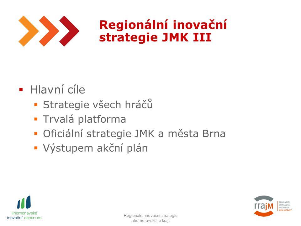 6 Regionální inovační strategie JMK III  Hlavní cíle  Strategie všech hráčů  Trvalá platforma  Oficiální strategie JMK a města Brna  Výstupem akční plán RIS JMK IIIRegionální inovační strategie Jihomoravského kraje