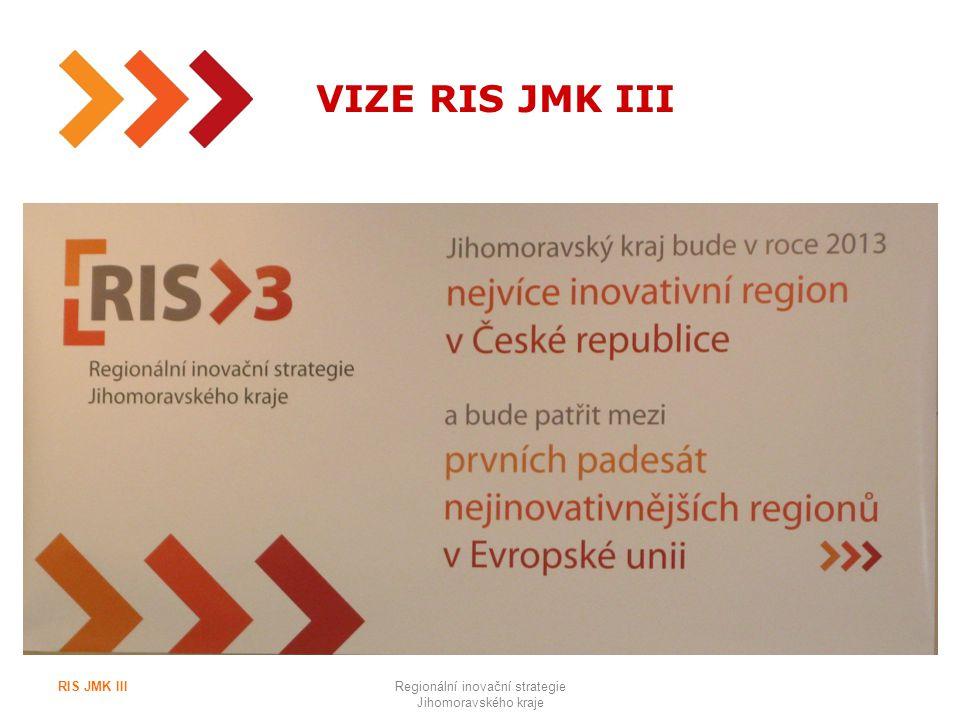 7 VIZE RIS JMK III RIS JMK IIIRegionální inovační strategie Jihomoravského kraje