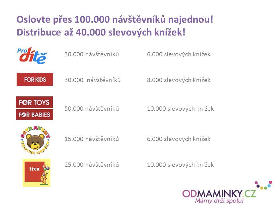 Oslovte přes 100.000 návštěvníků najednou. Distribuce až 40.000 slevových knížek.