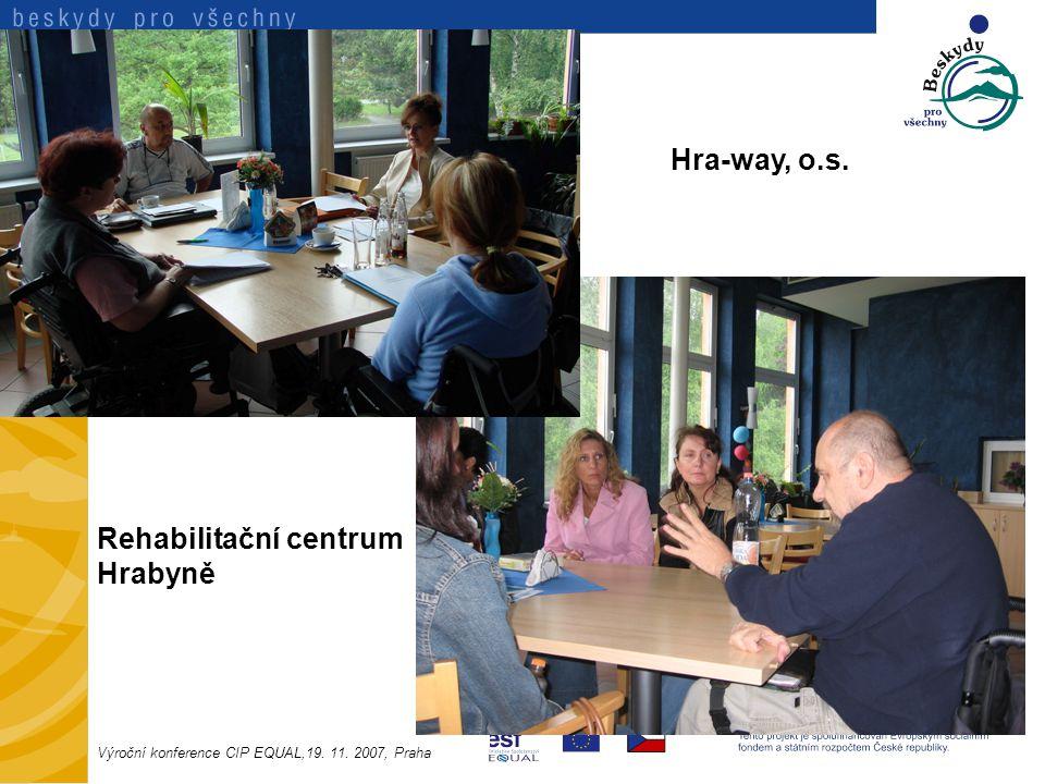 Hra-way, o.s. Rehabilitační centrum Hrabyně Výroční konference CIP EQUAL,19. 11. 2007, Praha