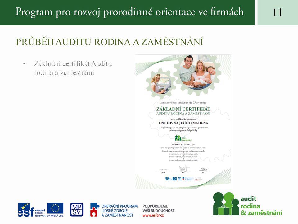 PRŮBĚH AUDITU RODINA A ZAMĚSTNÁNÍ 11 Základní certifikát Auditu rodina a zaměstnání