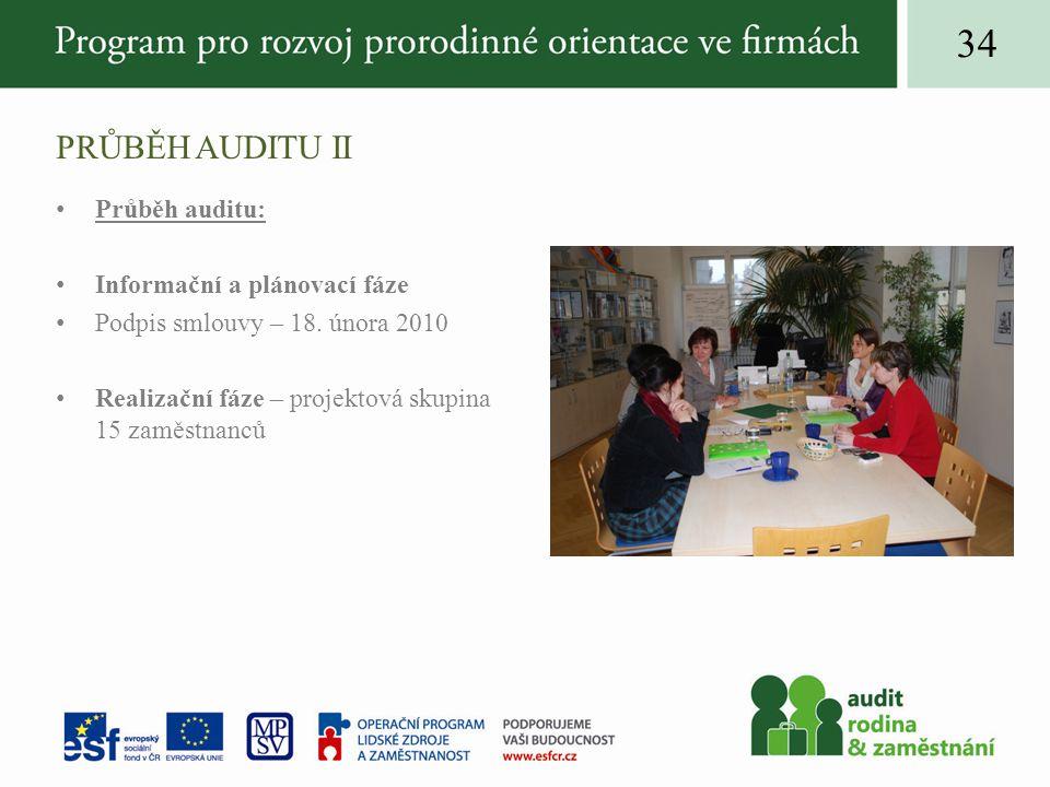 PRŮBĚH AUDITU II Průběh auditu: Informační a plánovací fáze Podpis smlouvy – 18.