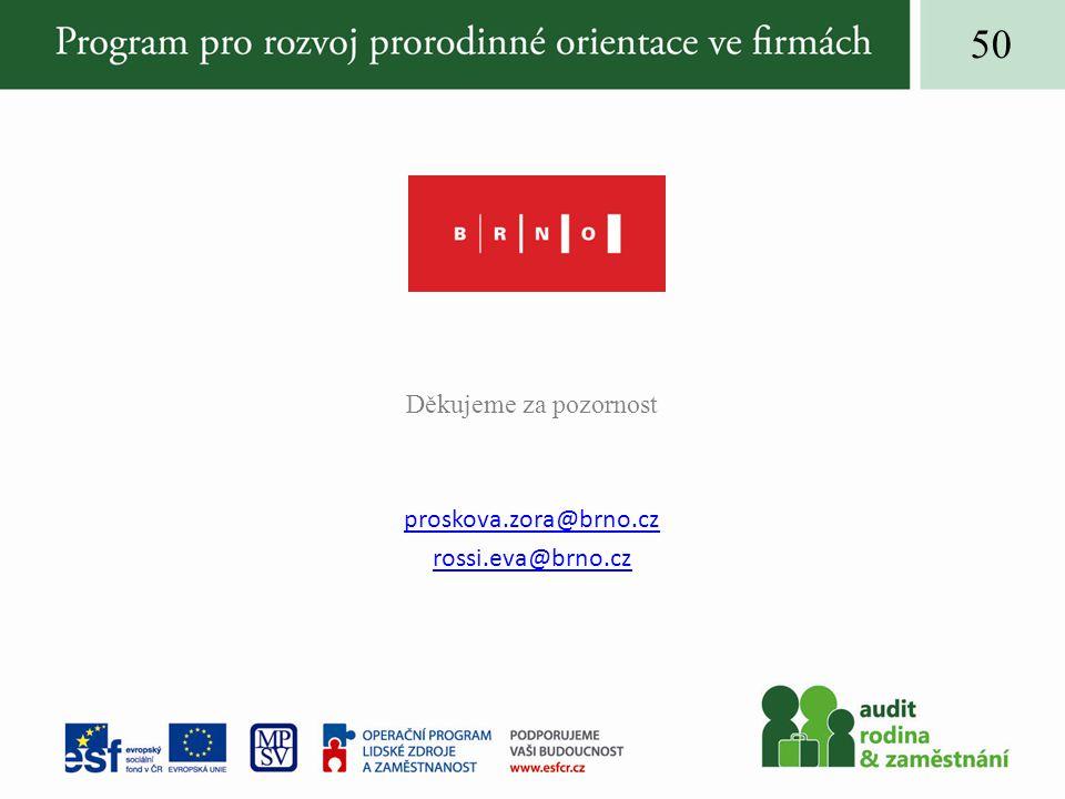 Děkujeme za pozornost proskova.zora@brno.cz rossi.eva@brno.cz 50