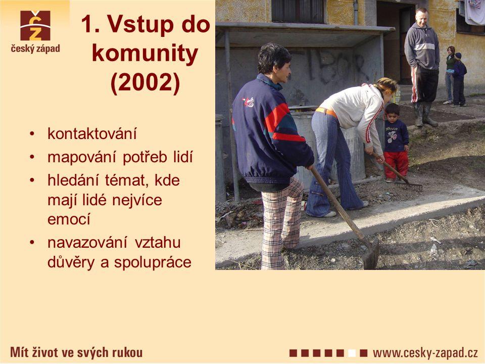 Sloni za dětmi První komunitní projekt v Dobré Vodě (2003)