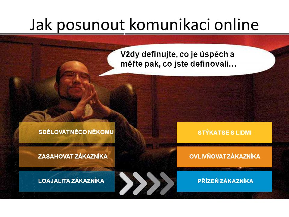 Jak posunout komunikaci online OVLIVŇOVAT ZÁKAZNÍKA PŘÍZEŇ ZÁKAZNÍKA STÝKAT SE S LIDMI SDĚLOVAT NĚCO NĚKOMU ZASAHOVAT ZÁKAZNÍKA LOAJALITA ZÁKAZNÍKA Vž