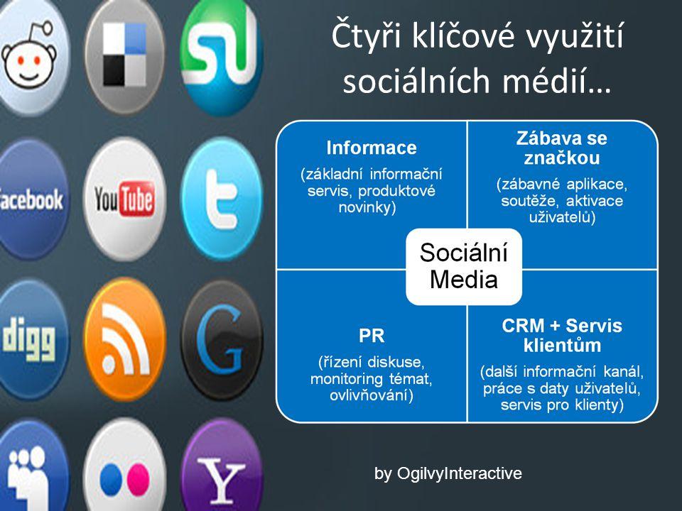 Čtyři klíčové využití sociálních médií… by OgilvyInteractive