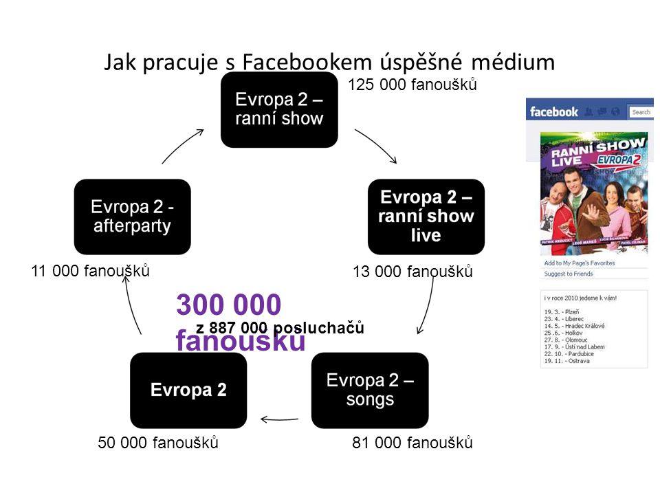 Jak pracuje s Facebookem úspěšné médium 125 000 fanoušků 13 000 fanoušků 81 000 fanoušků50 000 fanoušků 11 000 fanoušků 300 000 fanoušků z 887 000 pos