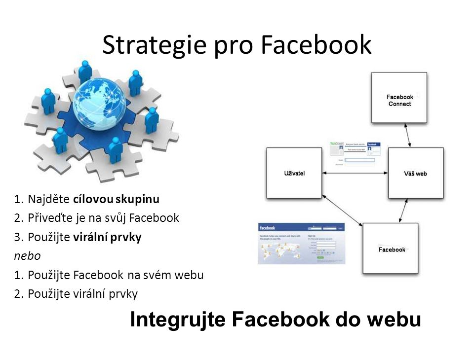 1.Najděte cílovou skupinu 2.Přiveďte je na svůj Facebook 3.Použijte virální prvky nebo 1.Použijte Facebook na svém webu 2.Použijte virální prvky Strat
