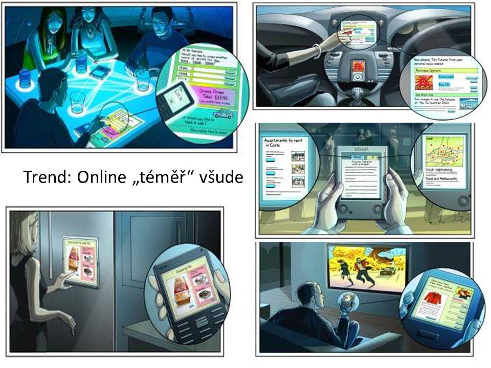 Konzumace online médií - realita