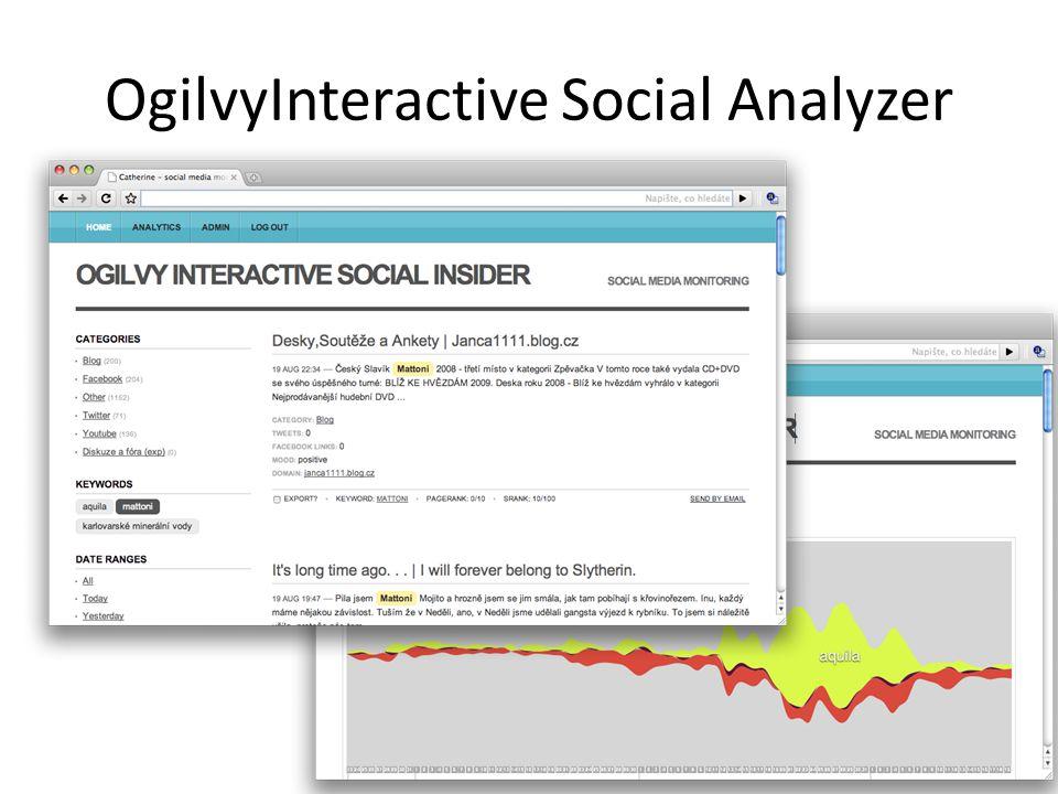 OgilvyInteractive Social Analyzer