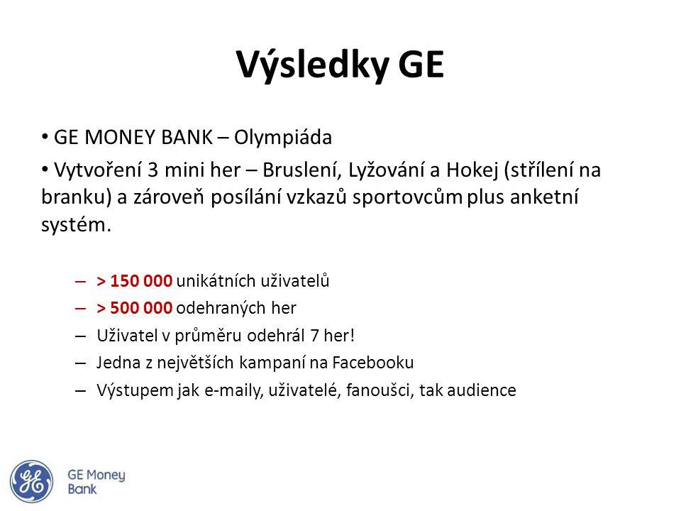 Výsledky GE GE MONEY BANK – Olympiáda Vytvoření 3 mini her – Bruslení, Lyžování a Hokej (střílení na branku) a zároveň posílání vzkazů sportovcům plus