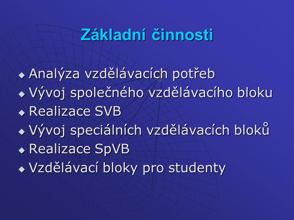 Základní činnosti  Analýza vzdělávacích potřeb  Vývoj společného vzdělávacího bloku  Realizace SVB  Vývoj speciálních vzdělávacích bloků  Realizace SpVB  Vzdělávací bloky pro studenty