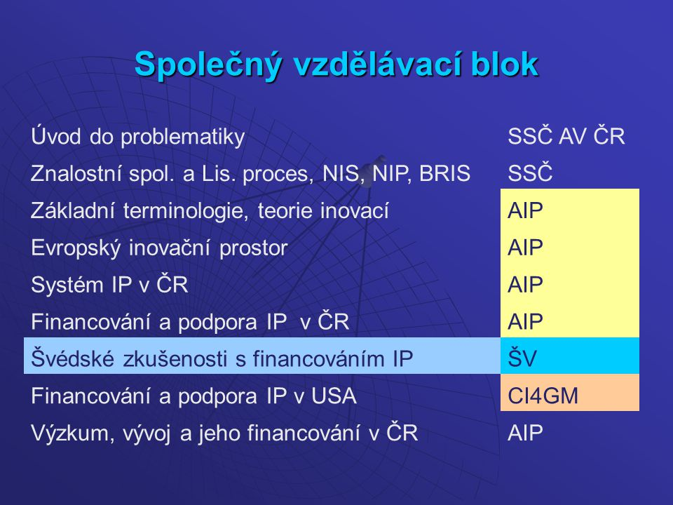 Společný vzdělávací blok Úvod do problematikySSČ AV ČR Znalostní spol.