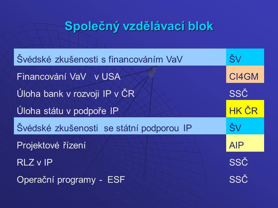 Společný vzdělávací blok Švédské zkušenosti s financováním VaVŠV Financování VaV v USACI4GM Úloha bank v rozvoji IP v ČRSSČ Úloha státu v podpoře IPHK ČR Švédské zkušenosti se státní podporou IPŠV Projektové řízeníAIP RLZ v IPSSČ Operační programy - ESFSSČ