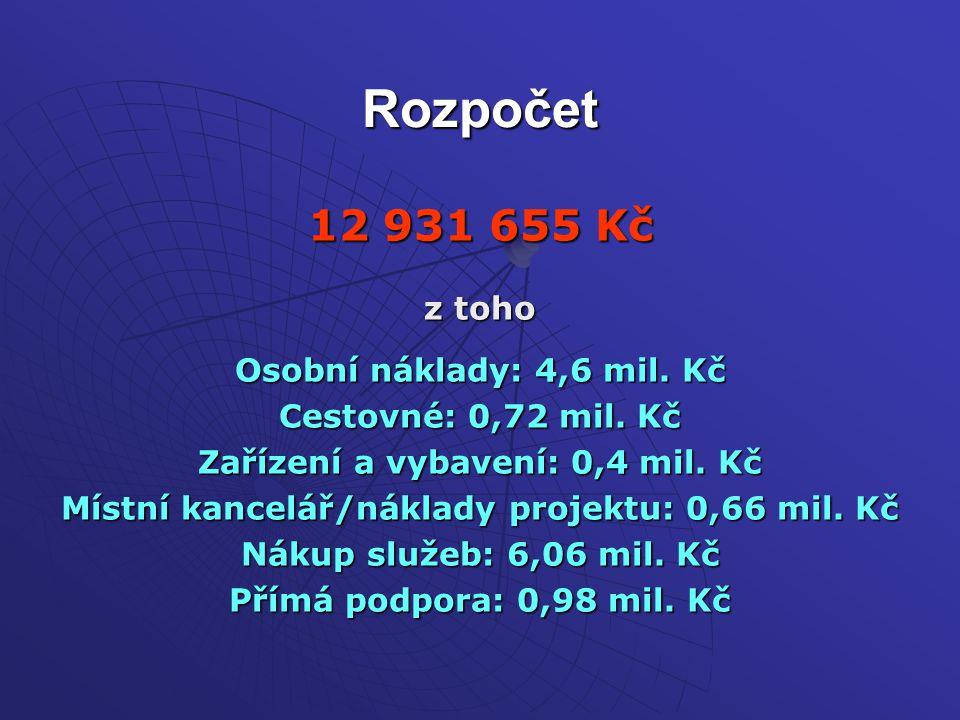 Rozpočet 12 931 655 Kč z toho Osobní náklady: 4,6 mil.