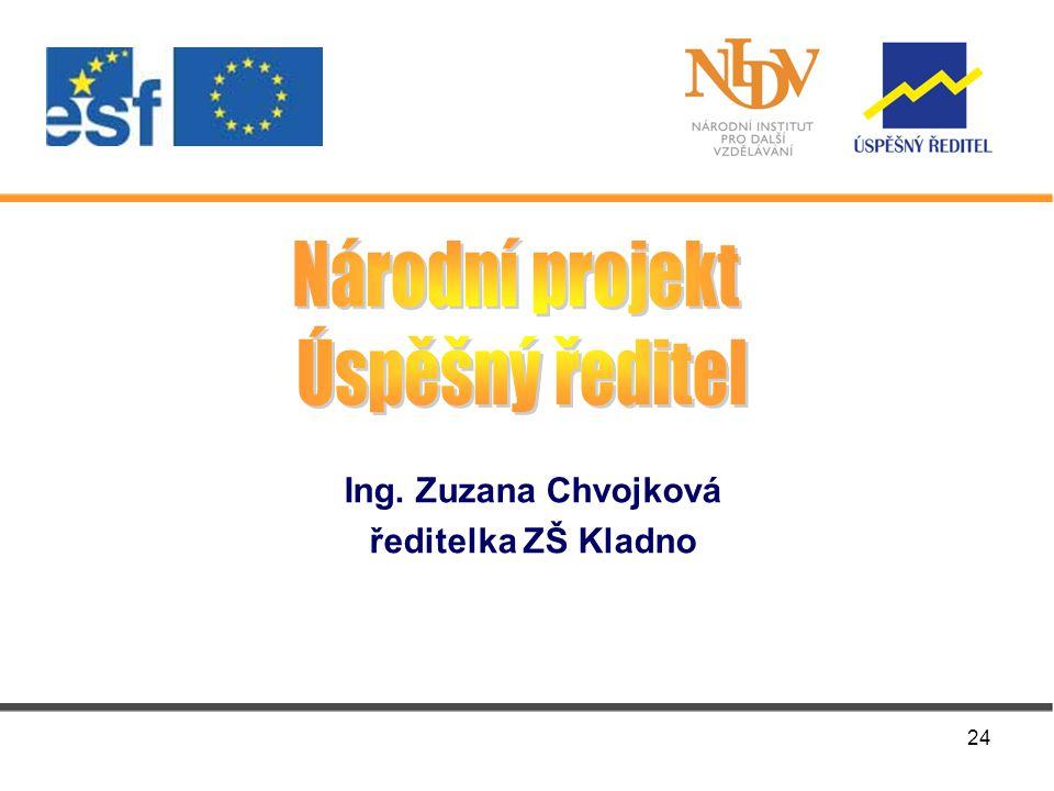 24 Ing. Zuzana Chvojková ředitelka ZŠ Kladno