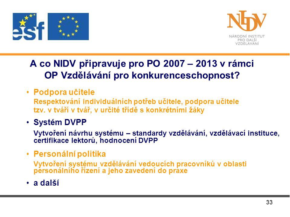 33 A co NIDV připravuje pro PO 2007 – 2013 v rámci OP Vzdělávání pro konkurenceschopnost.