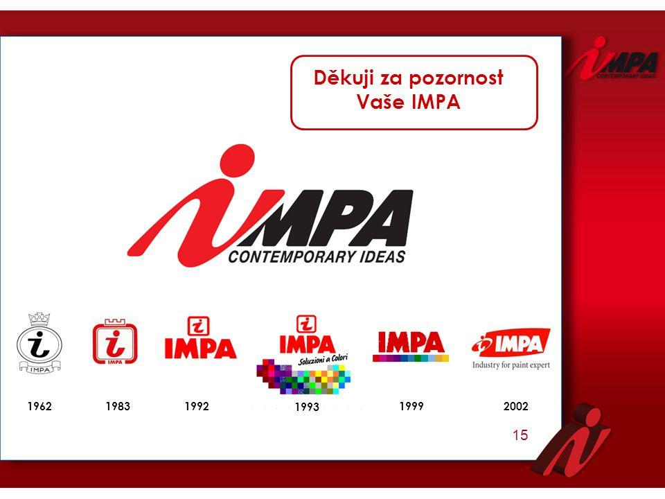 15 Děkuji za pozornost Vaše IMPA 196219831992 1993 19992002